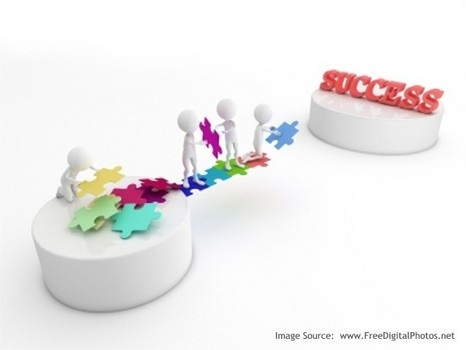 social media marketing is a crucial piece of the marketing puzzle - chicago social media